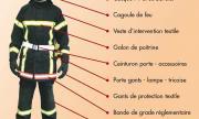 Tenue-feux-urbains-et-industriels_SDIS29_Moyens_Equipements_EPI.jpg