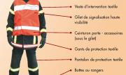 Tenue-secours-routiers_SDIS29_Moyens_Equipements_EPI.jpg